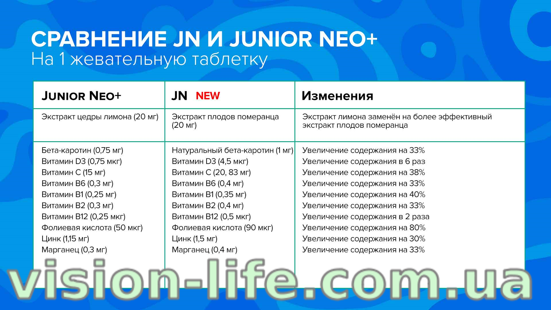 project v jn junior neo vision life 7