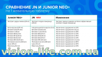project_v_jn_junior_neo_vision_life_7