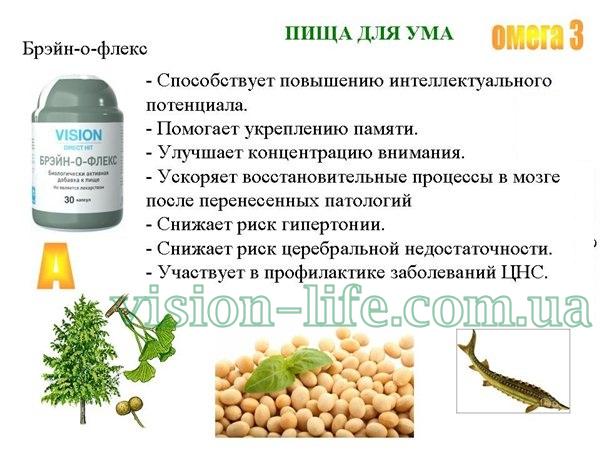 биодобавки от повышенного холестерина